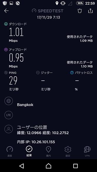 AISの「4G NET SIM」のデータ通信速度-2@バンカピ
