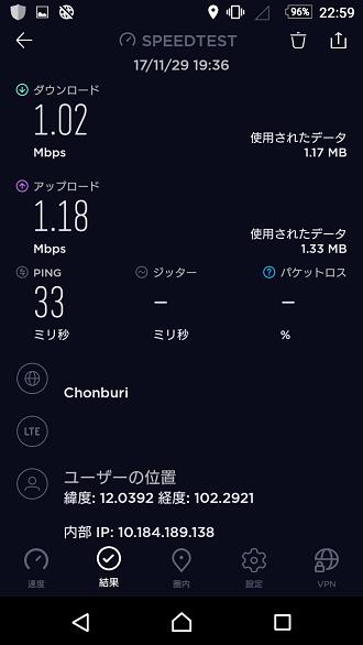 AISの「4G NET SIM」のデータ通信速度-1@チャーン島