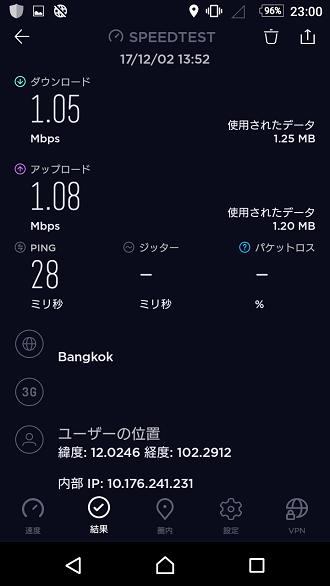 AISの「4G NET SIM」のデータ通信速度-2@チャーン島