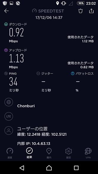 AISの「4G NET SIM」のデータ通信速度@トラート