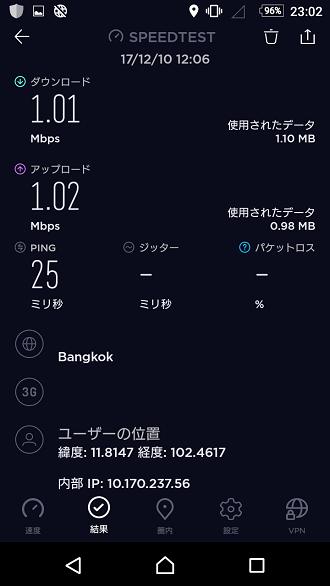 AISの「4G NET SIM」のデータ通信速度@マック島